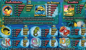 Ocean-Dreams-Slot-machine